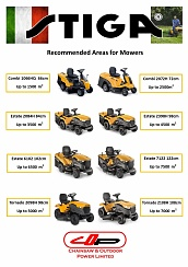 Mowing Area Guide